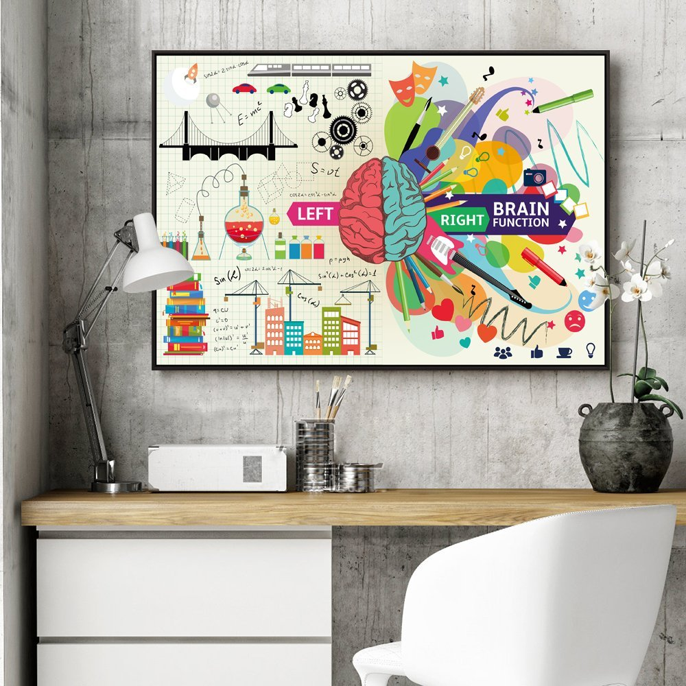 Visual Art Decor Modern Home Office Classroom Wall Decoration Left and Right Brain Function Prints Wall Art Picture Poster for Science Club Premium Kids Nursery Room Artwork 28 x40 Floater Frame