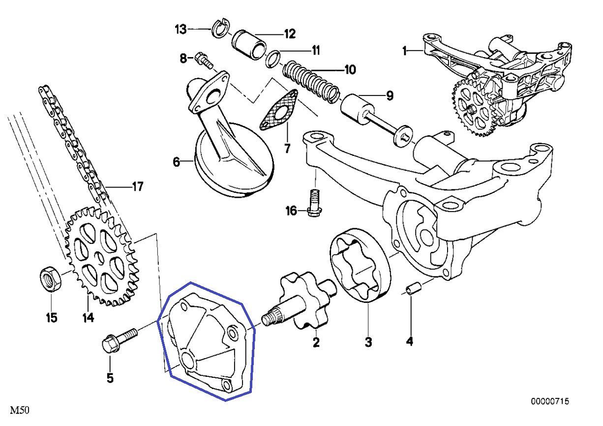 Amazon.com: BMW M50 Engine Oil Pump Rotor Housing Cover 1740967: Automotive
