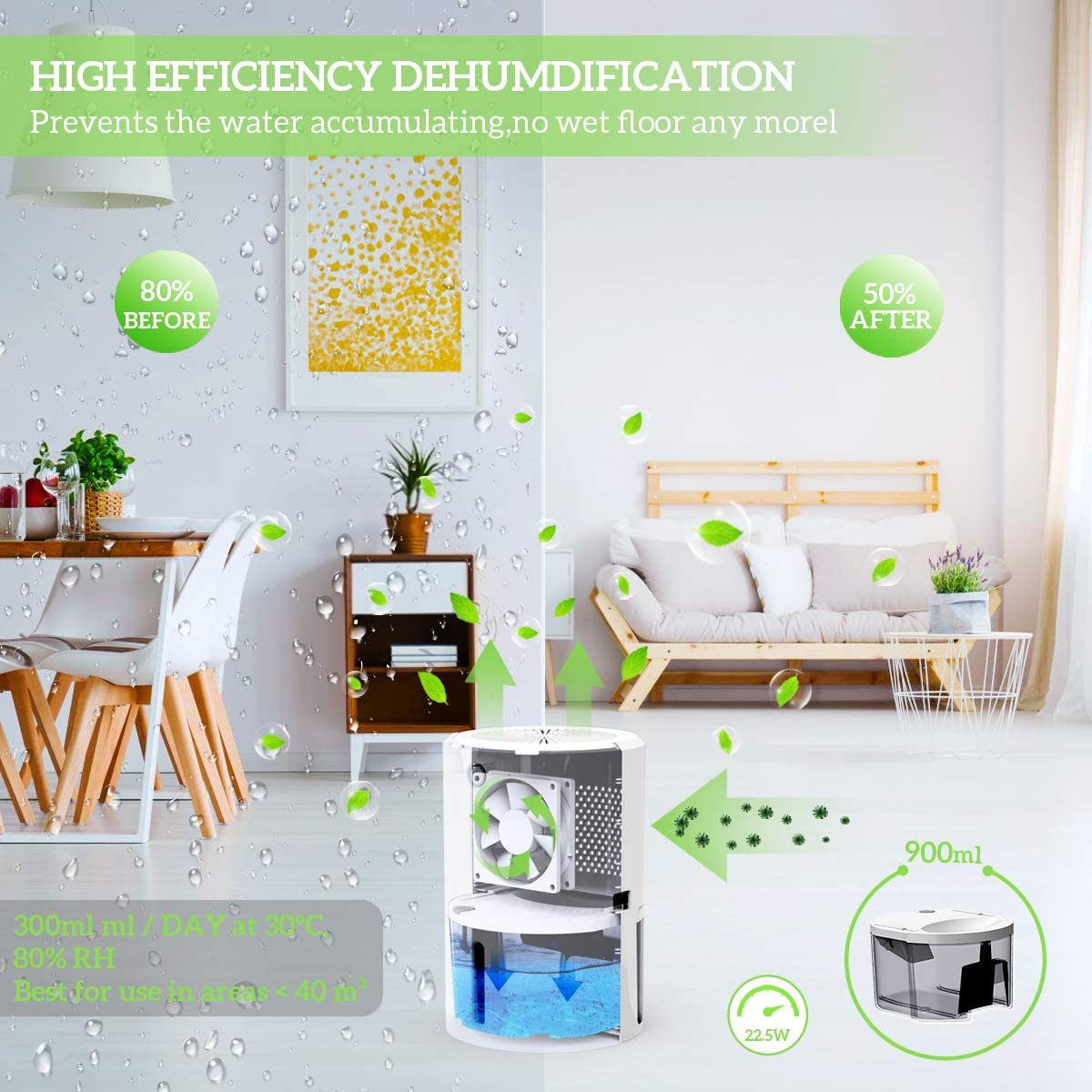 PAIPU Dehumidifier 900ML Portable Small Dehumidifiers electric for Home Bathroom Bedroom Basement Closet RV Camper Garage,Anti-Overflow Electric Mini Dehumidifier for Space Up to 431 Sq.ft