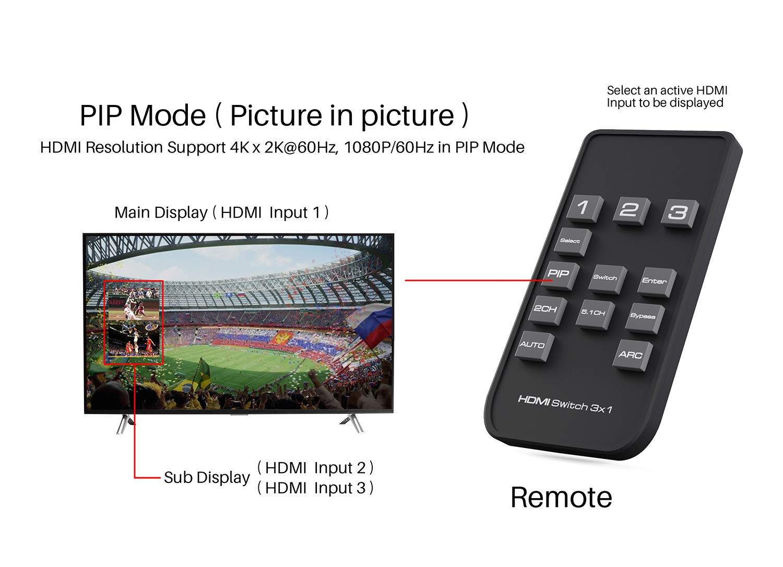 4k Hdmi Switch 3x1 With Pip Rca Electronics Matrix Wiring Diagram