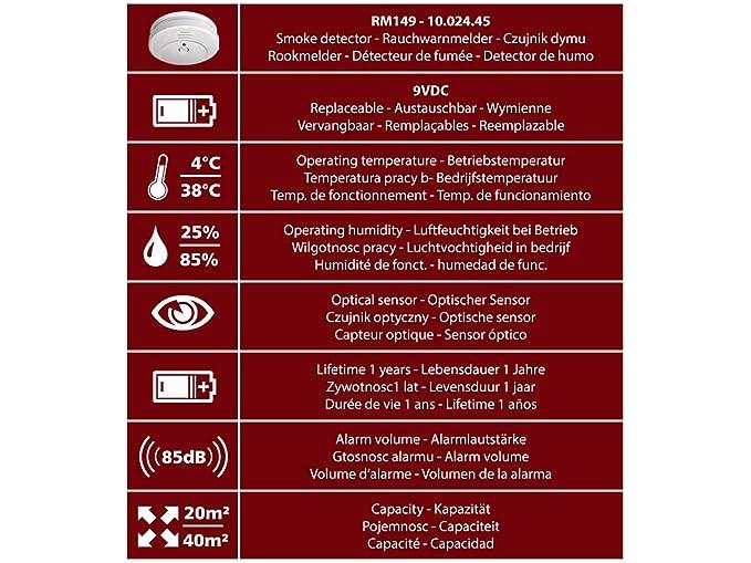 Detector de humo Smartwares con certificación TÜV - Batería ...