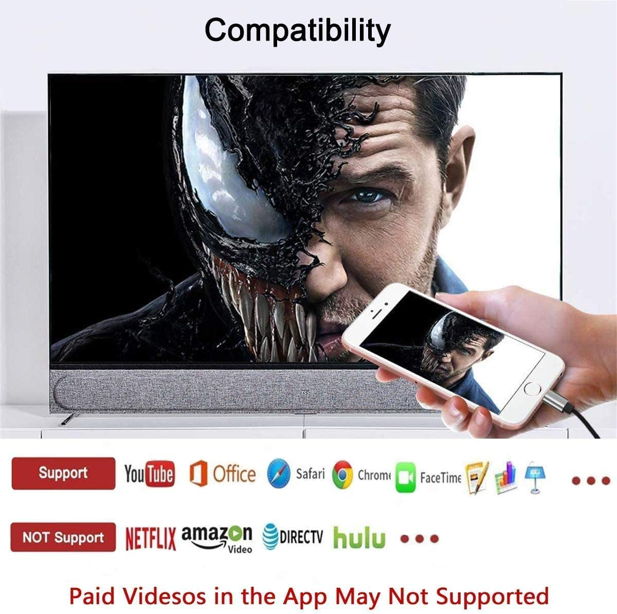 iPad Cable Adaptador HDMI Compatible con iPhone X 8 iPad Air 6 XS MAX XS iPod a Monitor de proyector de TV Pro iPod Touch XR 7 Adaptador HDMI para iPhone a TV Mini