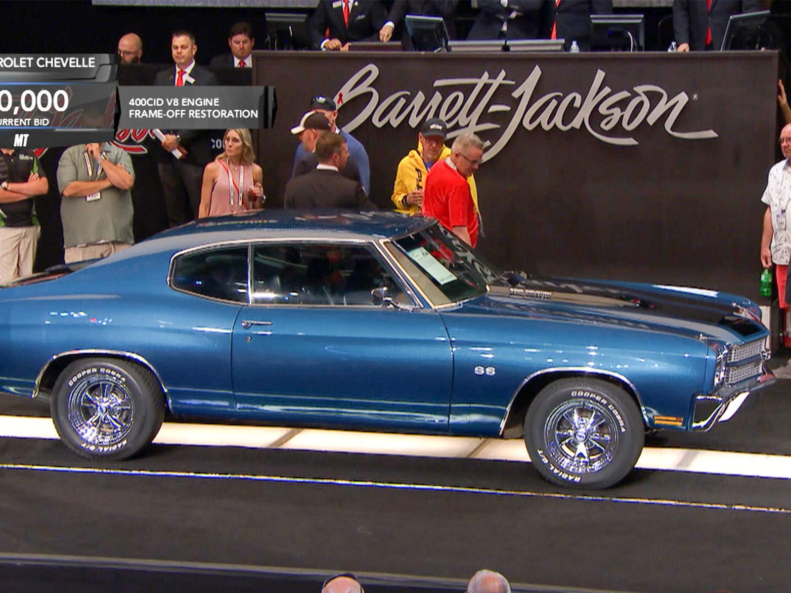 Amazon com: Watch Barrett-Jackson Season 2019 | Prime Video