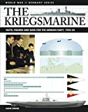 The Kriegsmarine: Facts, Figures and Data for the German Navy, 1935–45 (WWII Germany)