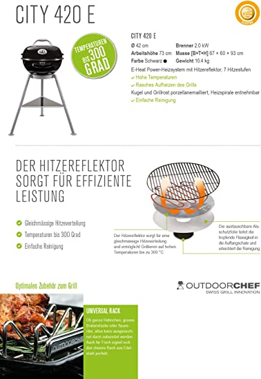 Outdoorchef City 420 Electric BBQ | Electromenager cuisine