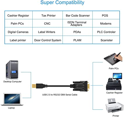 USB 2,0 a RS232 maschio DB9 adattatore cavo convertitore seriale con Prolific PL2303 chipset, CableCreation 3ft placcato Oro per Windows 10, 8,1, 8, 7, Vista, XP, 2000, Linux e Mac OS, Nero: Amazon.es: Electrónica