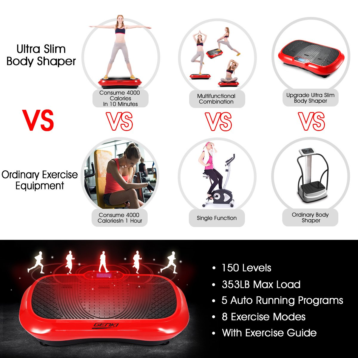GENKI YD-1010B-R Ultra Slim Vibration Machine Plate Platform Whole Body Shaper Trainer Exercise Red by GENKI (Image #3)