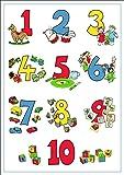Poster de chiffres - Poster éducatif pour apprendre les chiffres
