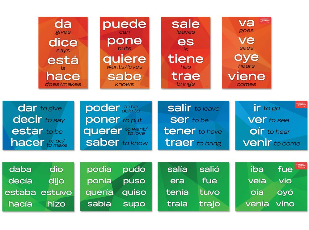 Sweet 16 Spanish Verbs Posters-Set of 12