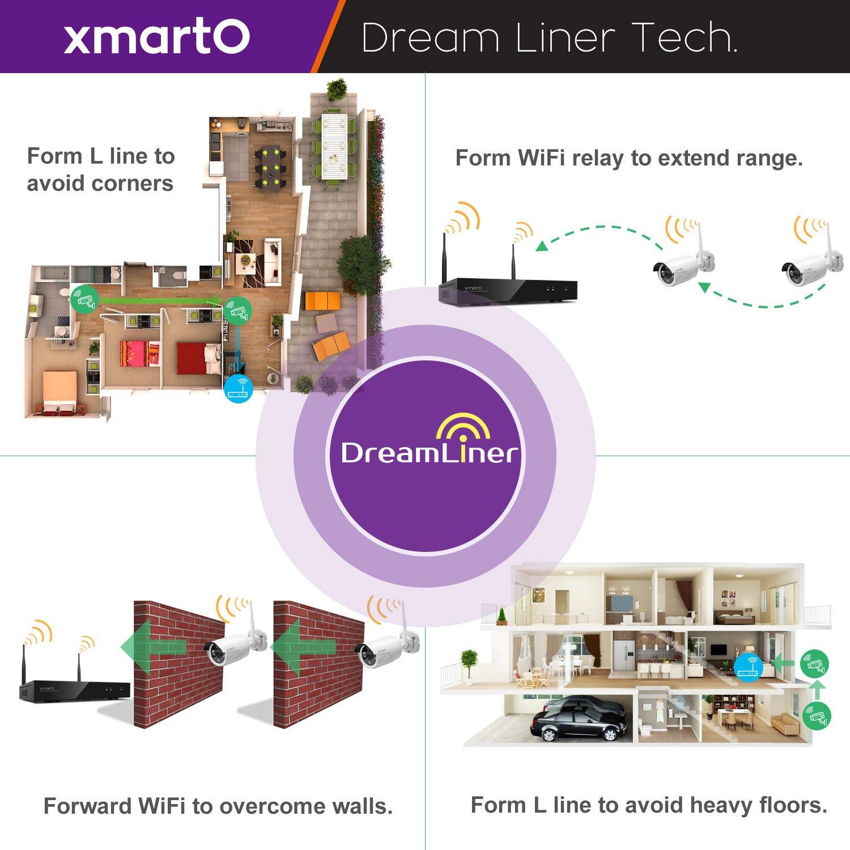 amazoncom 8ch audio compatible xmarto 1080p full hd wireless