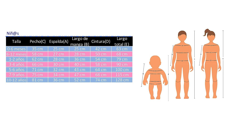 Costumizate! Traje de Chulapa Madrileña Azul Tallas Diferentes para niña Especial San Isidro