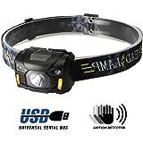 Lampe Frontale Rechargeable Puissante - Très Lumineuse - Légère et Confortable - Facile a utiliser - Lampe Frontale LED USB idéal pour la Course a pied ,Trail , Vélo , Running , Camping , Bricolage