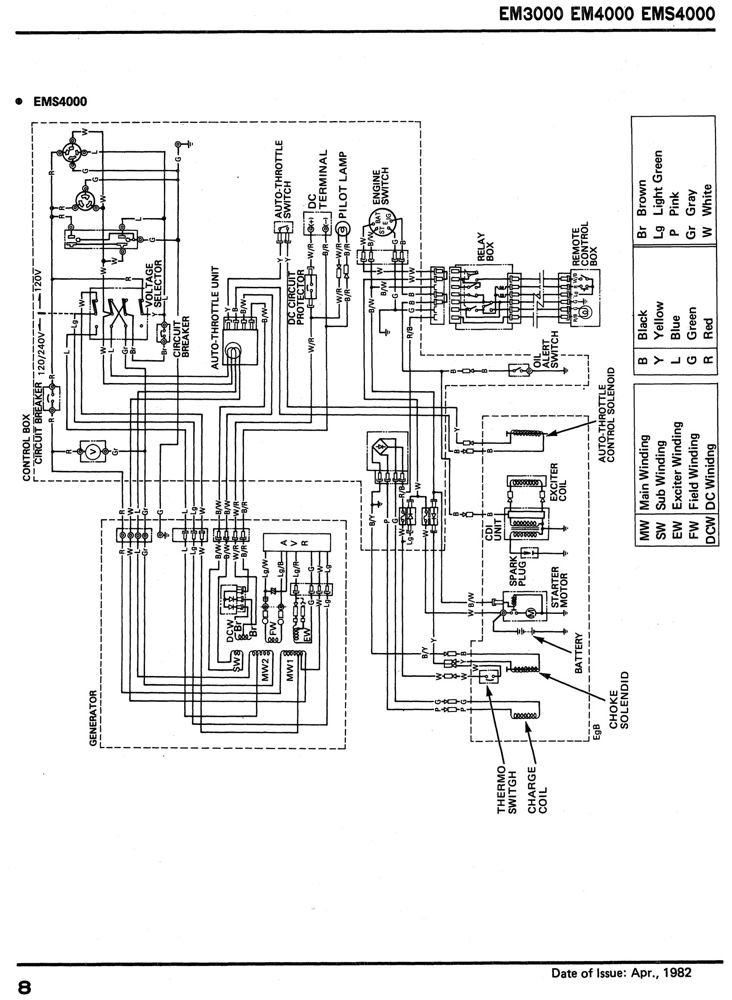 honda 1000 generator parts diagram  honda  auto parts