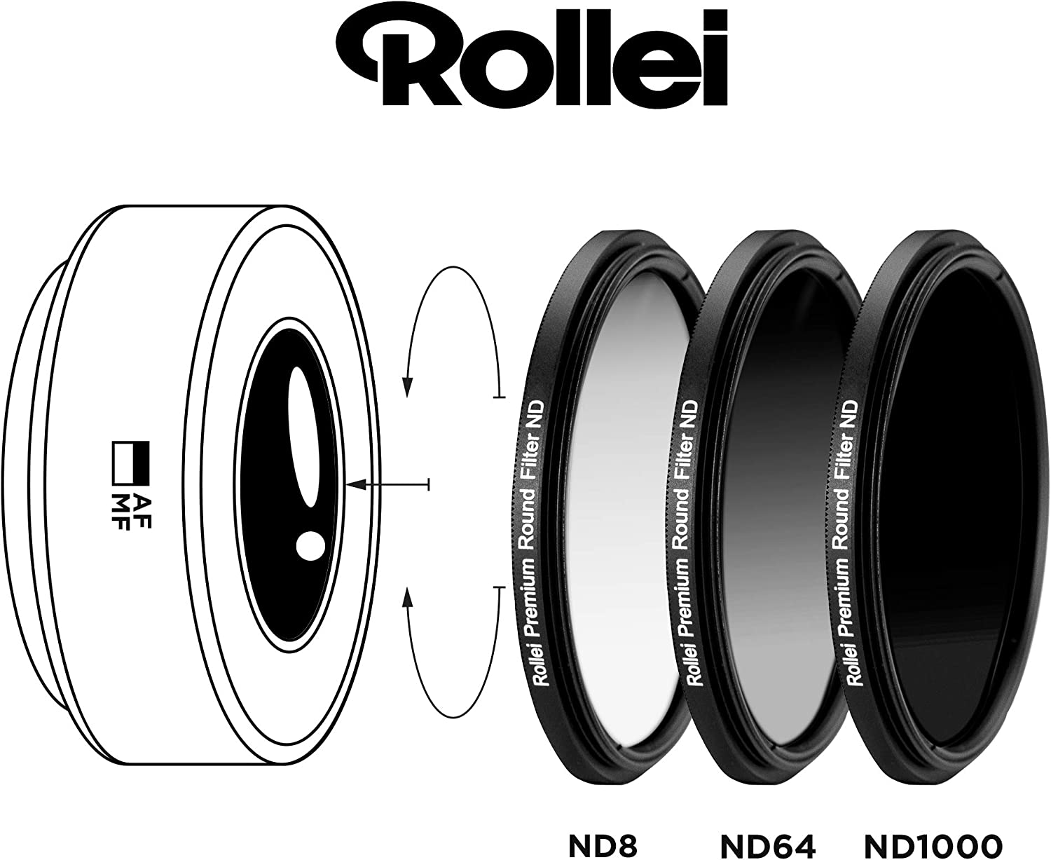 1x ND8 ND64 and ND1000 filters each made of Gorilla Glass with aluminium ring and protective cap. Rollei Premium Round Filter Set consisting of