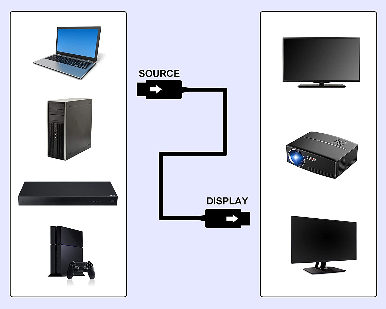 4K HDMI 2.0 Fiber Optic Ultra HD Cable 100ft 4566