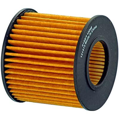 Luber-finer P996 Oil Filter: Automotive