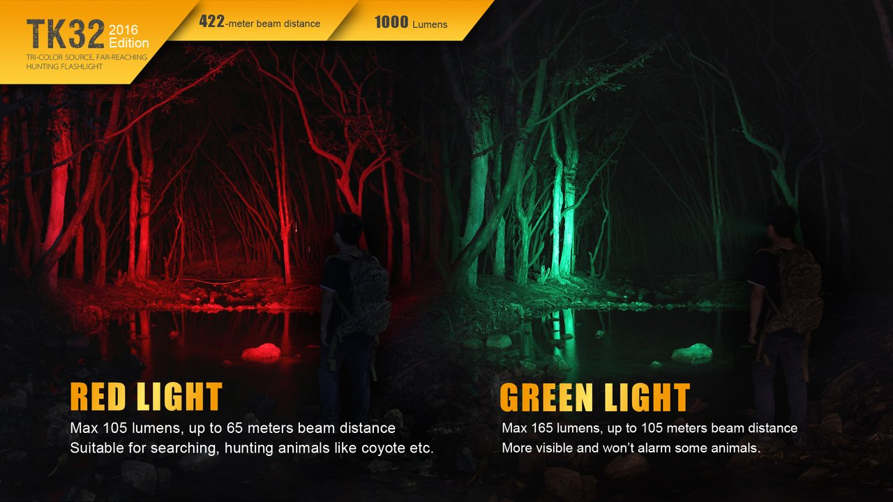 Fenix TK32 2016 1000 Lumen CREE LED built in Red, Green Lights tactical/hunting Flashlight with 2 X Fenix 18650 3400mAH Li-ion rechargeable batteries, Fenix ARE-C1 Home/car Charger and 2 X EdisonBright CR123A Lithium batteries package by Fenix (Image #3)