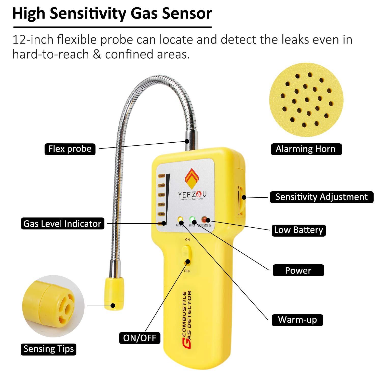 PROtastic Y201 Tragbarer Gas-Sensor-Tester