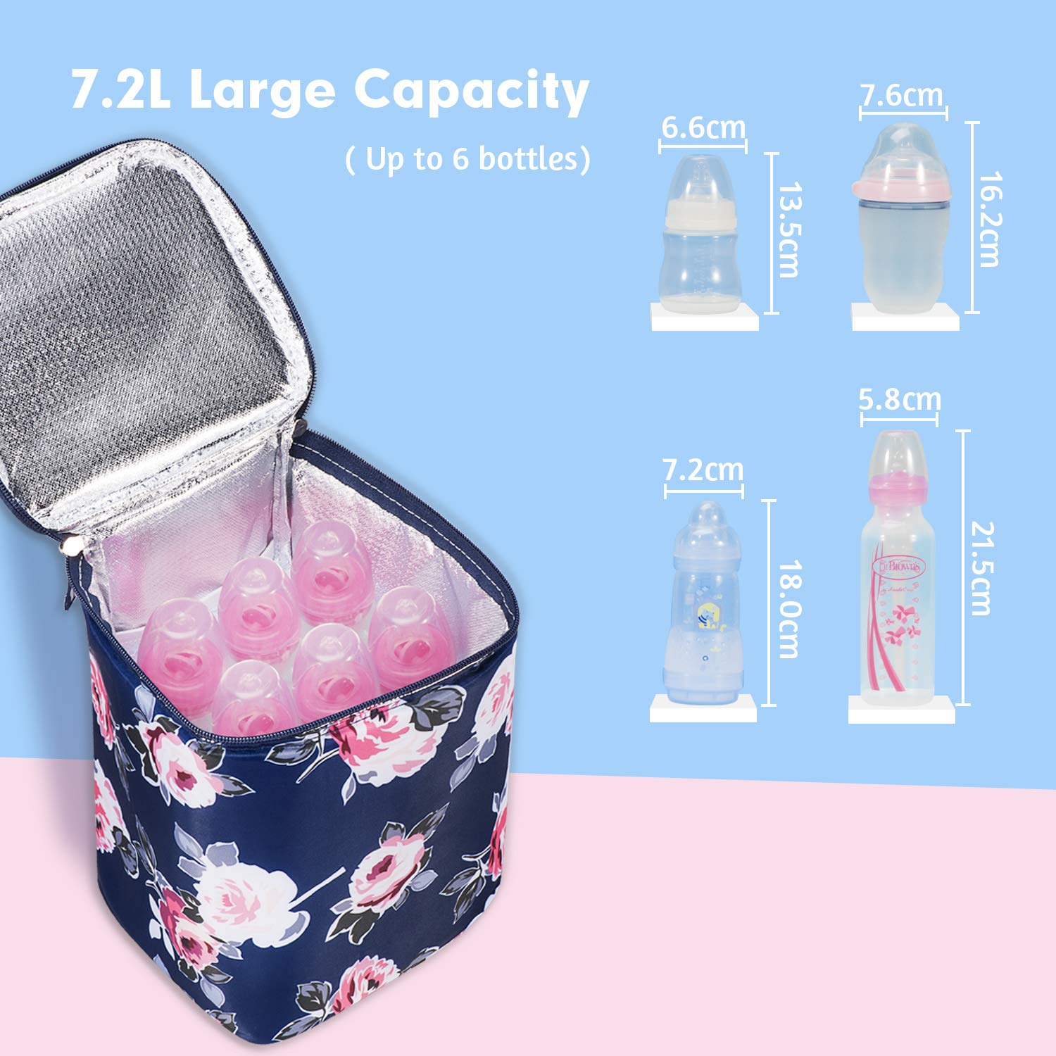 Brown Lansinoh,etc Momcozy Insulated Breastmilk Cooler and Baby Bottle Bag Nuk Bottles like Comotomo Fit Up to 6 bottles like Dr Philips Avent 4 Large 8 Oz