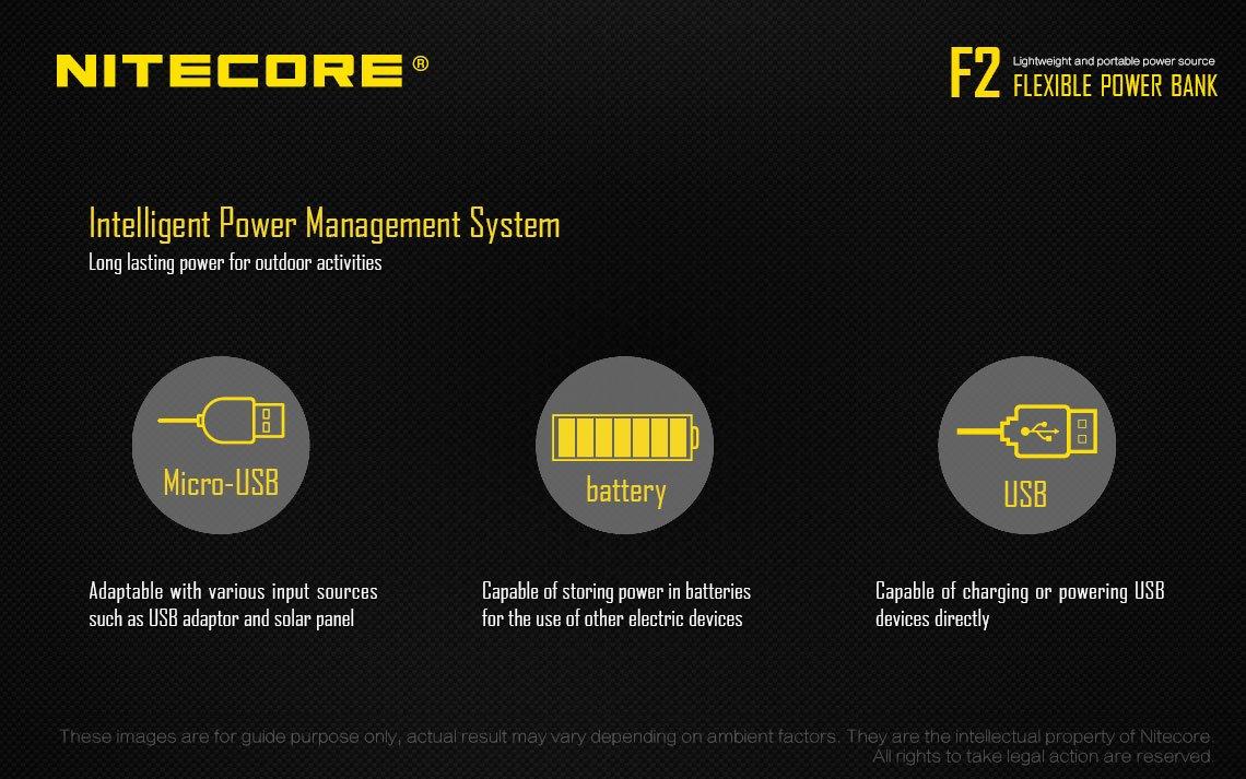 Nitecore F2 Flex Portable Dual Port Power Bank Usb Led Lighting Circuitsled Pcb Boardalumimun Buy Battery Charger Lumentac Organizer Home Audio Theater