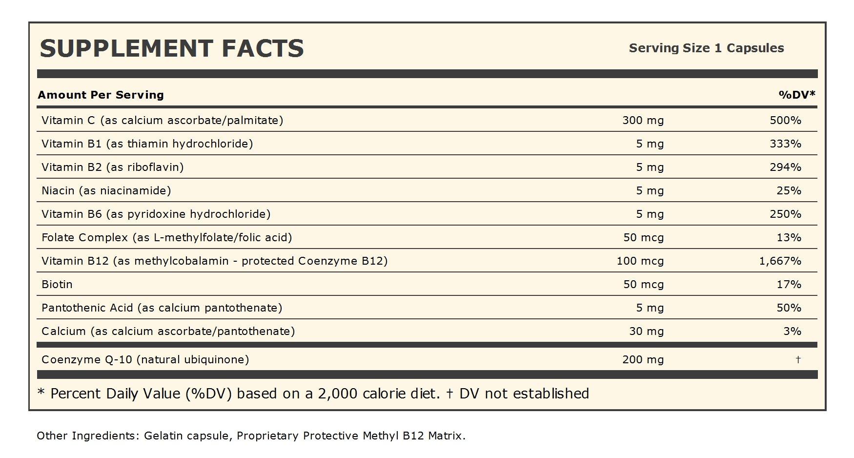 CoEnzyme Q-10 200 mg
