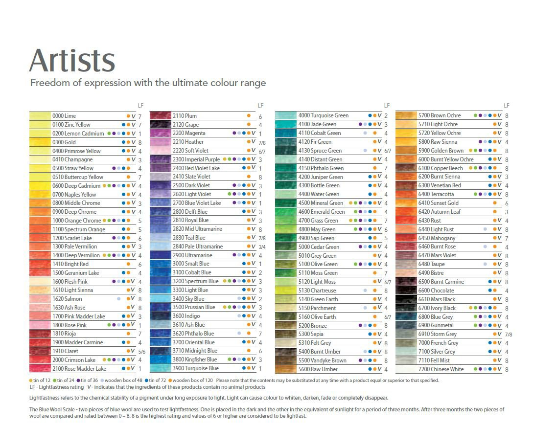 Image result for derwent artist pencils 24 colour chart