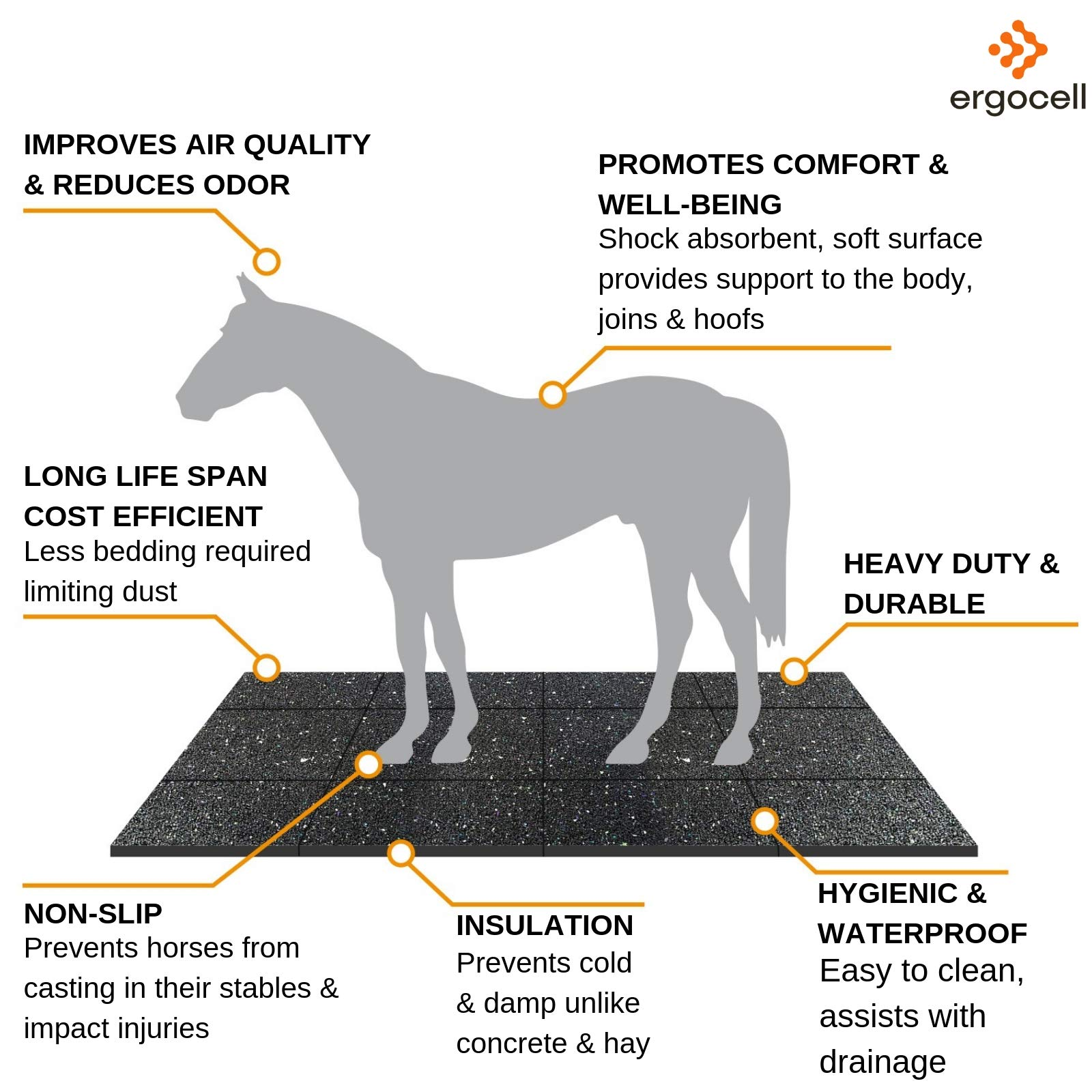 Ergocell Recycled Rubber Floor Mat – Shock Absorbent Gym Mat Flooring & Horse Stall Mat | Three Thicknesses, Multiple Sizes | 3/8'' - 2' x 1' by Ergocell (Image #8)