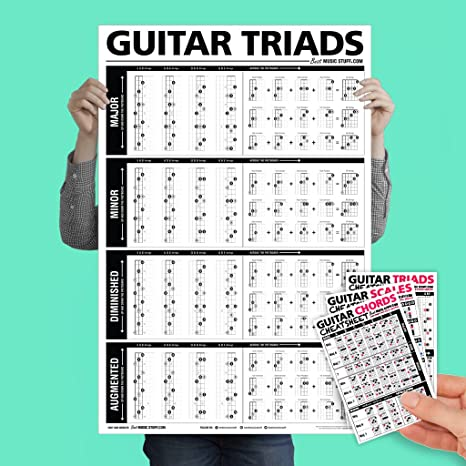The Ultimate TRIADS - Póster de guitarra (61 x 91 cm, incluye ...