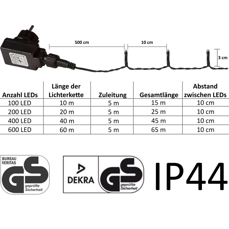 71XP1V-oOfL._SL1500_ Verwunderlich Led Lichterkette 20 Meter Dekorationen