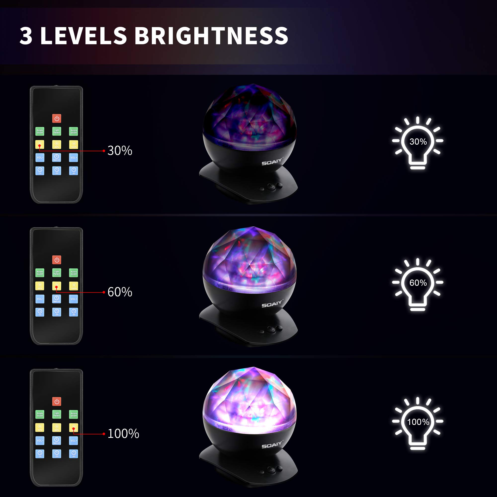 [Upgraded Version] SOAIY Soothing Aurora LED Night Light Projector with UL Certified Adapter,Timer,Remote,Music Speaker,8 Lighting Modes,Relaxing Light Show,Mood Lamp for Baby Kids, Adults,Living Room by SOAIY (Image #7)
