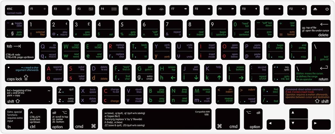 HRH Vim/VI Functional Shortcuts Hotkey Silicone Keyboard Cover Skin for MacBook Air 13,for MacBook Pro13/15/17(with or w/Out Retina Display,2015 or Older Version)&for iMac Older,USA and European