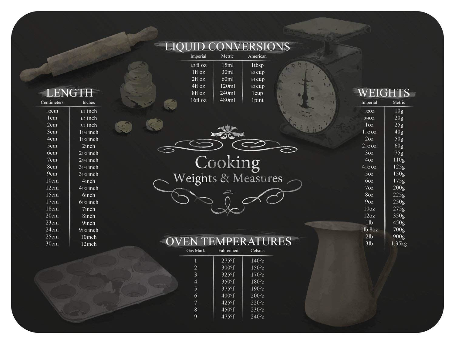 Black Weights /& Measures by Tuftop Ultimate Kitchen Boards Tuftop Medium Plain Smooth Touch Glass Board