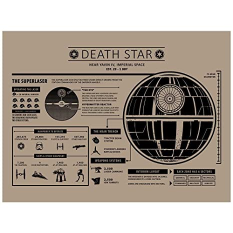 "Inked and Screened Sci-Fi and Fantasy ""Star Wars Death Star Infographic"" Design Art Poster Silk Screen Print, 8.5"" x 11"", Kraft-Black Ink"