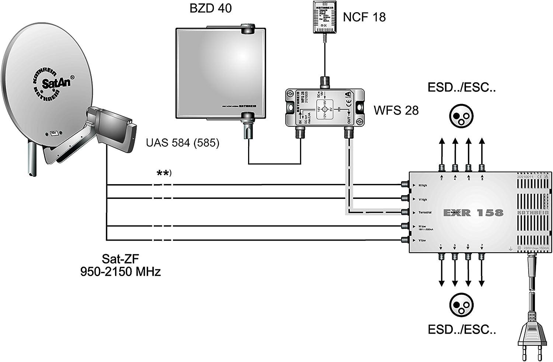 Kathrein Exr 158 Satelliten Zf Verteilsystem Elektronik