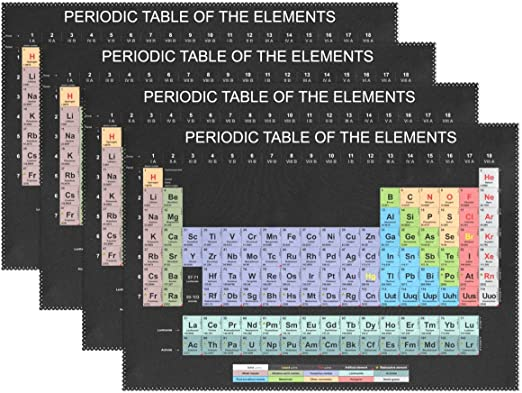Amazon Com My Daily Periodic Table Of Elements Placemats For
