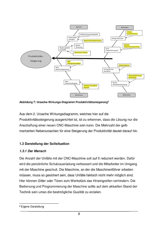 Groß Anatomie Des Menschen Zurück Bilder - Anatomie Ideen - finotti.info