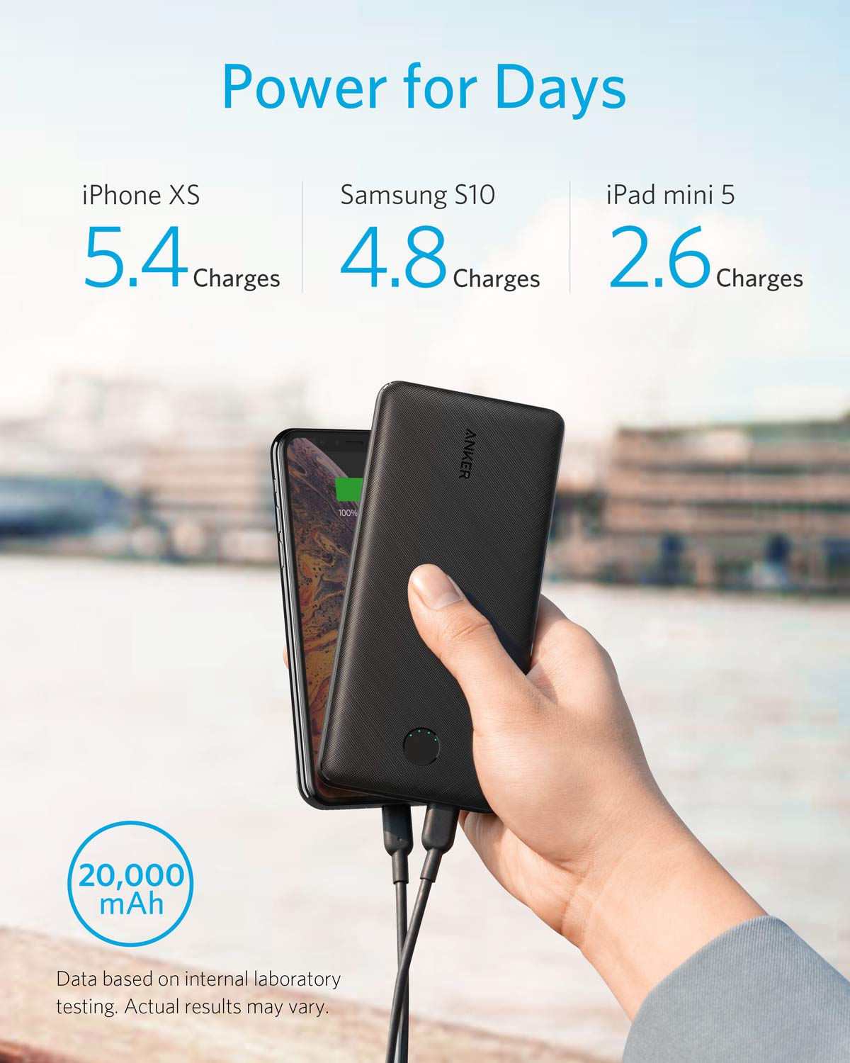 Anker USB C Portable Charger PowerCore Essential 20000 PD 18W Power Bank HighCapacity 20000mAh Power