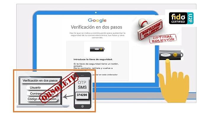 ChipNet Fido U2F Basic - Llave de Seguridad USB para verificación en Dos Pasos. Waterproof. ✦✦✦✦✦