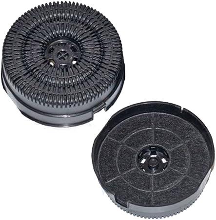 Spares2go Tipo 58 cfc00936 carbón carbono filtros de aire para Hotpoint-Ariston campana extractor ventilación: Amazon.es: Hogar