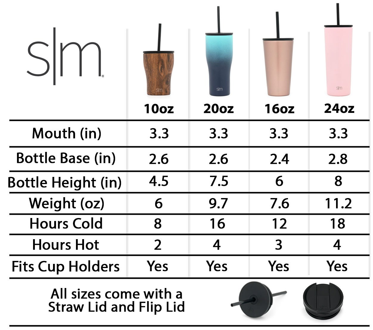 Simple Modern 16oz Classic Pint Tumbler Mug with Straw Lid and Flip Lid - Vacuum Insulated Beer Glasses Tumbler Flask 18/8 Stainless Steel Hydro Thermos Cup - Midnight Black by Simple Modern (Image #5)