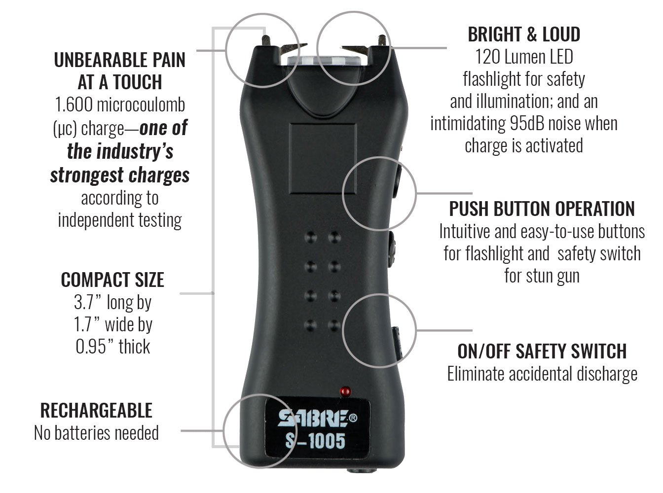 Sabre Dual Capacitor Stun Gun Led Flashlight Delivers Circuit Board Diagram As Well Circuits Schematics 16 Powerful Pain Inducing Microcoulombs 120 Lumens Sports Outdoors