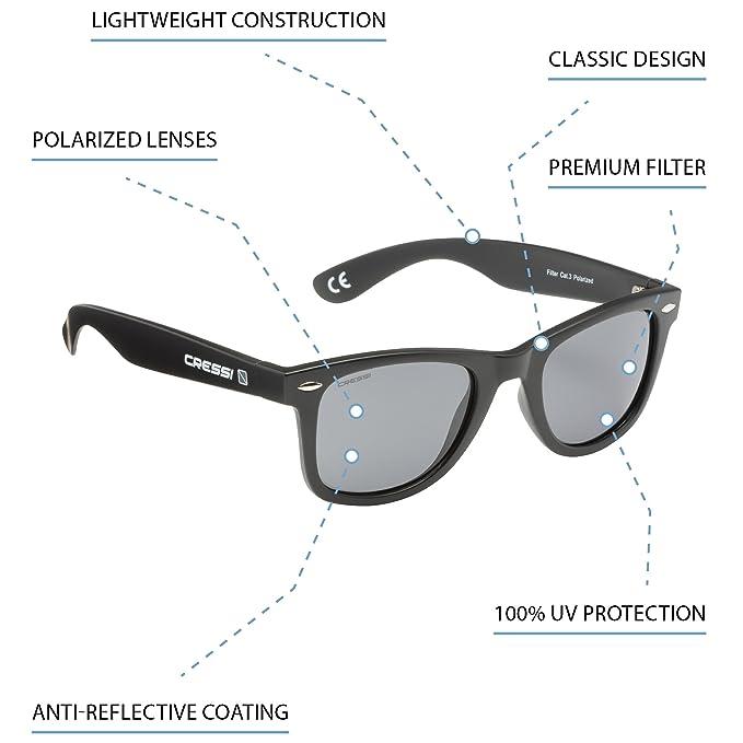 8cf38435f4 Cressi Gafas de Sol Premium - Unisex Adulto Polarizadas Protección 100% UV:  Amazon.es: Deportes y aire libre