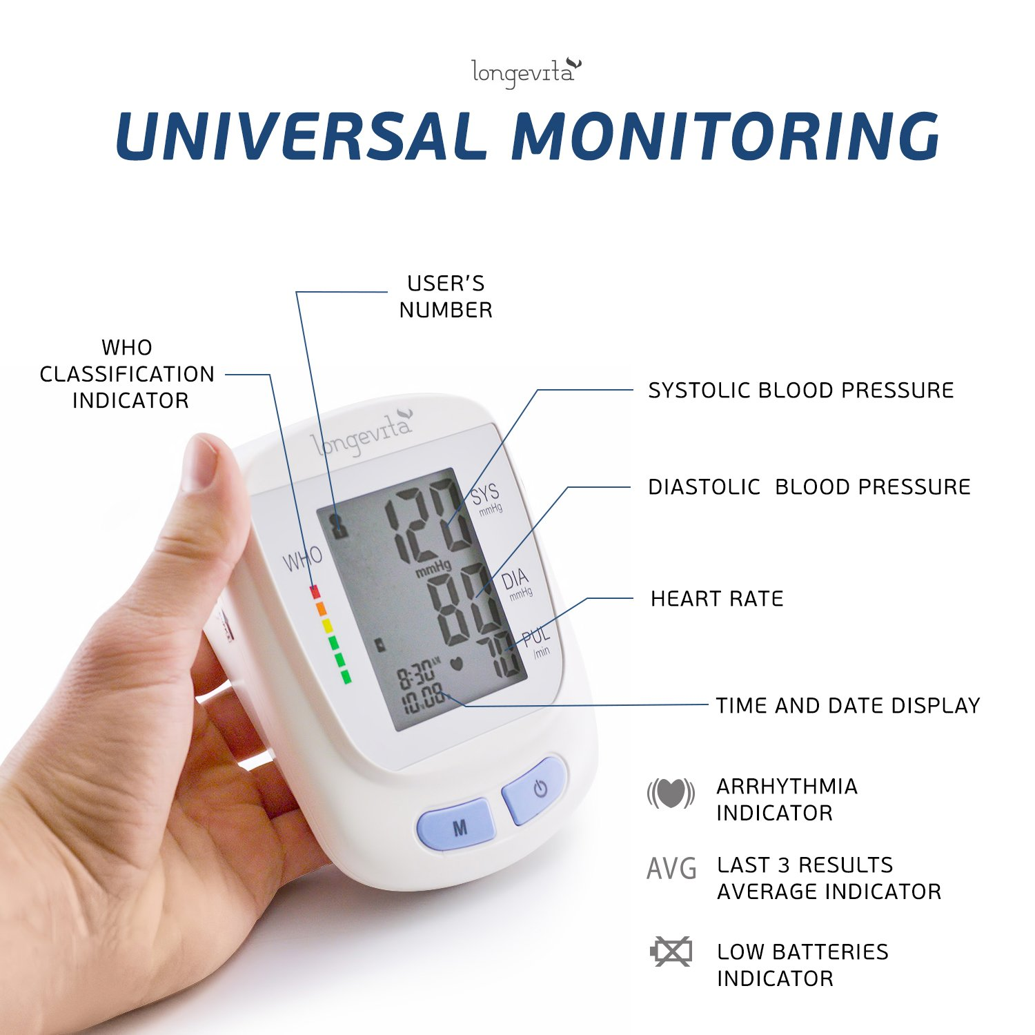 Amazon.com: Automatic Portable Digital Upper Arm Blood Pressure Monitor with Pressure Cuff - Longevita BP-103: Health & Personal Care
