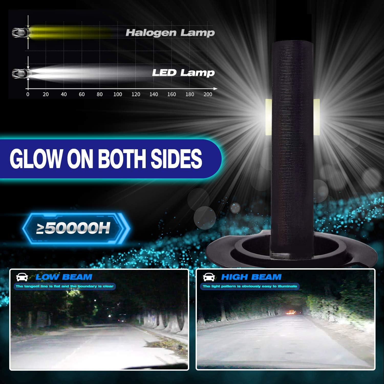 H7 9005//9006//H1//H3//H4//H7//H11LED Headlight Blubs,24W 8000 Lumens Super Bright LED Headlights Conversion Kit 6000K Cool White IP65 Waterproof Pack of 2