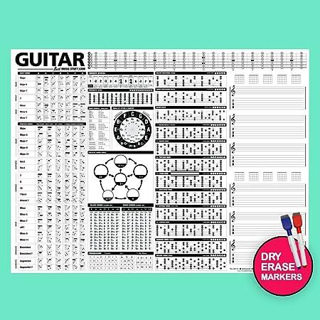 Best Music Stuff Póster de guitarra creativa de 122 x 91 cm ...