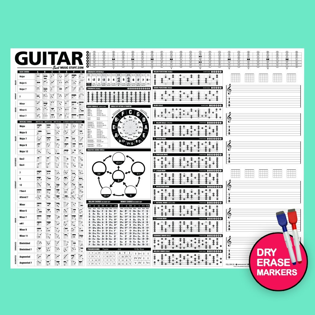 """48"""" x 36"""" Creative Guitar Poster - A Dry-Erase Educational Guitar Poster Containing Chords, Scales, Chord Formulas, Chord Progressions and More Best Music Stuff"""