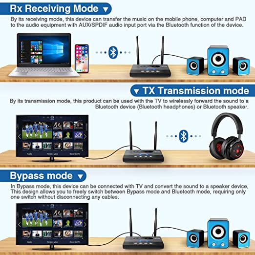KinCam - Transmisor y receptor Bluetooth 3 en 1 (TX/RX/Bypass), 5.0/80 m de largo alcance inalámbrico transmisor adaptador Bluetooth para TV, estéreo doméstico, AUX 3,5 mm, aptX HD y aptX baja latencia: