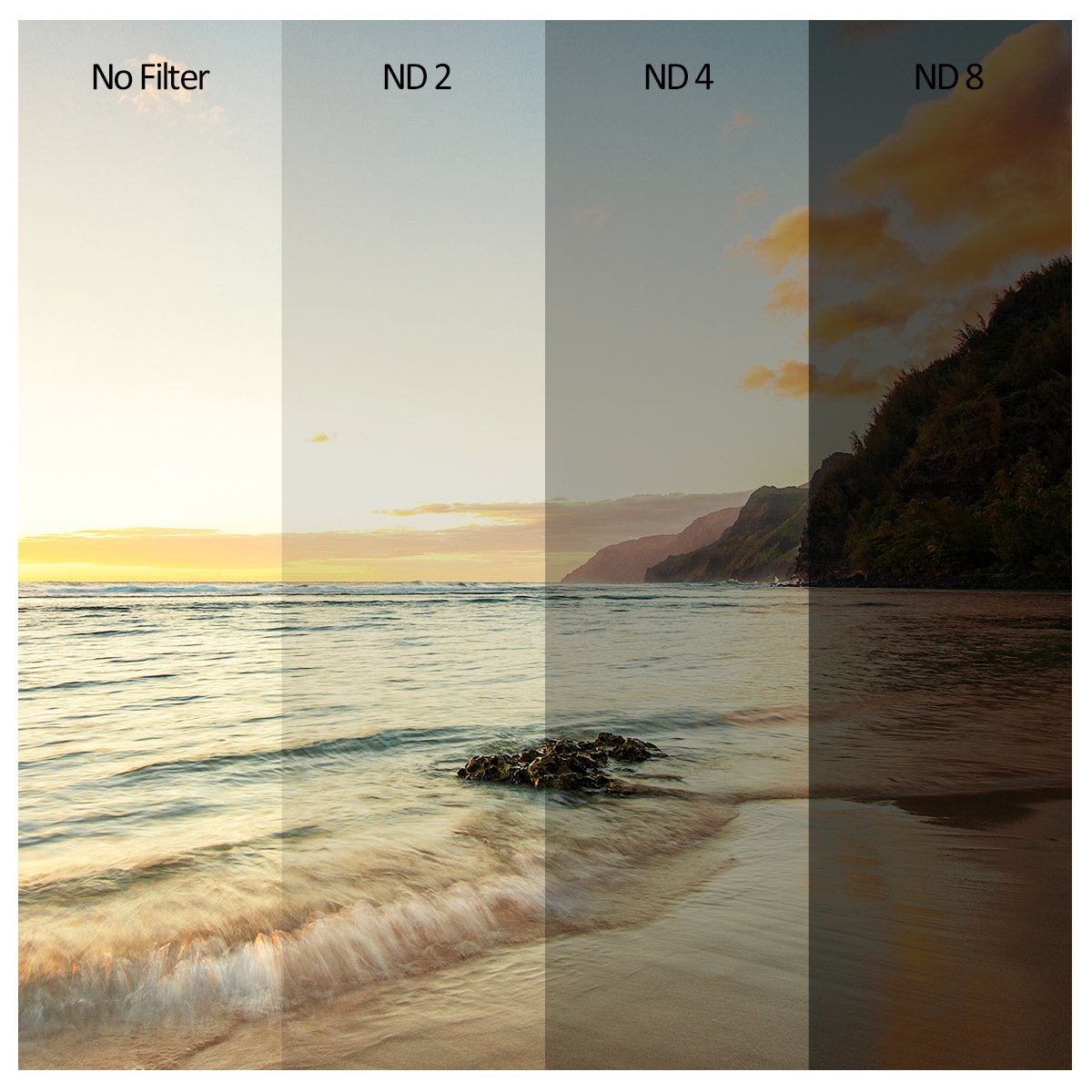 Filtre gris neutre ND4 K/&F Concept/® 52mm Filtre Polarisant circulaire Filtre Protecteur