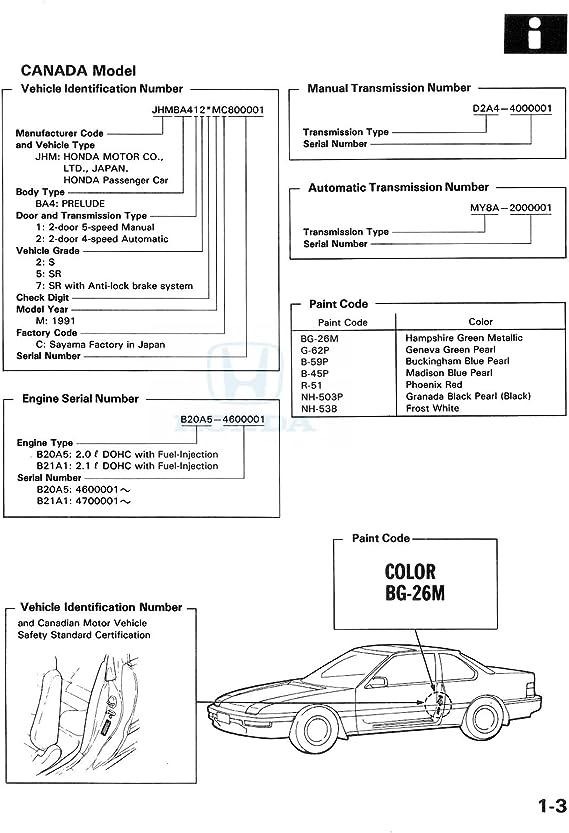 1991 Honda Prelude Shop Service Repair Manual Engine Drivetrain Electrical Book