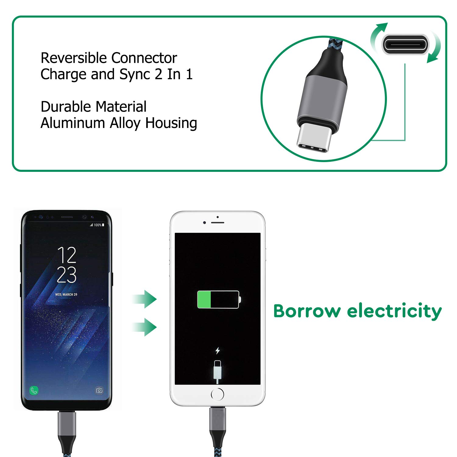 2Pack 6FT Nylon Braided Charging Syncing Cord Compatible with iPhone 11//11Pro//11Pro MAX//XS//XS MAX//XR//X//8//8Plus//7//7Plus and More Sundix USB C to Lightning Cable Use with Type C Charger